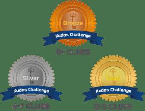 kudos challenge